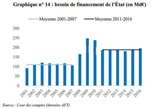 Pierre-GillesBellin - 2017 nouvelle crise type 2008 2