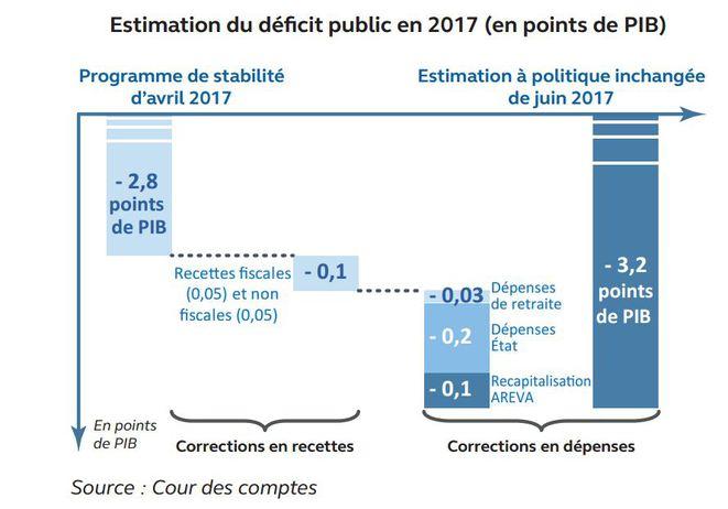 Pierre-GillesBellin - 2017 nouvelle crise type 2008 8