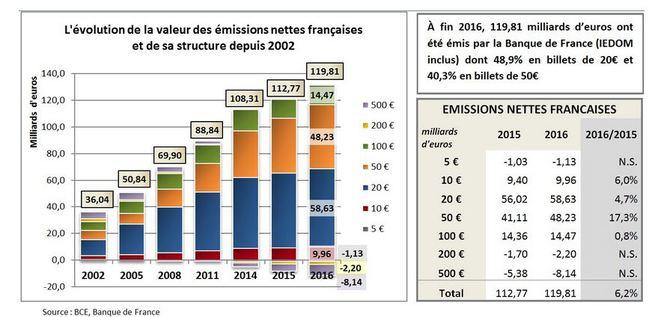 Pierre-GillesBellin - Retour d'une crise financière3