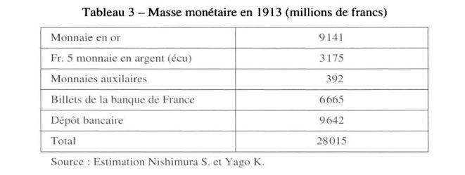 Pierre-GillesBellin - Retour d'une crise financière4