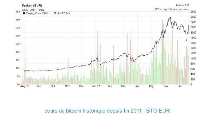Pierre-GillesBellin - Retour d'une crise financière6